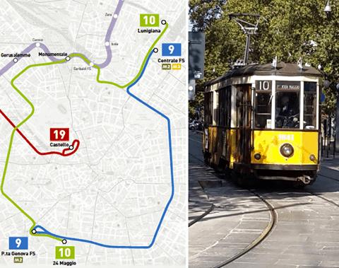 Guida semiseria 5 cose da non fare se visiti Milano